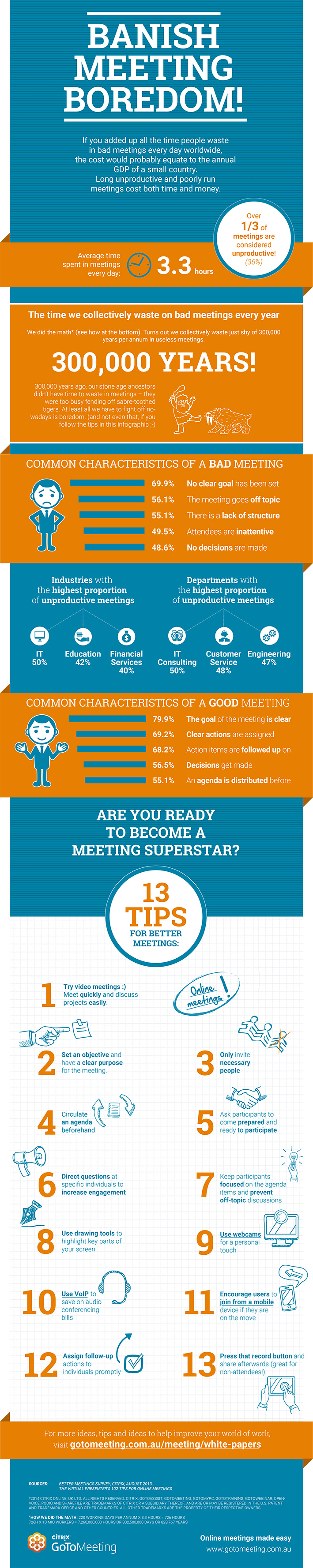 Infographic: Insiders Guide To Better Meeting