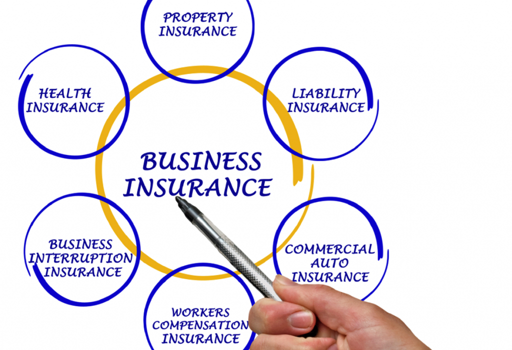 7 Types Of Insurance You Should Consider For Your Business Pronto!