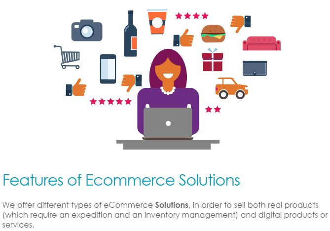 E-Commerce Website Design Company UAE
