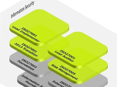 The Best Information Security Management Course: ISO 27000 Foundations