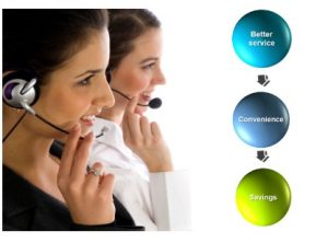 6 Efficient Strategies To Enhance Adaptive Selling In An Outsourcing Call Centre