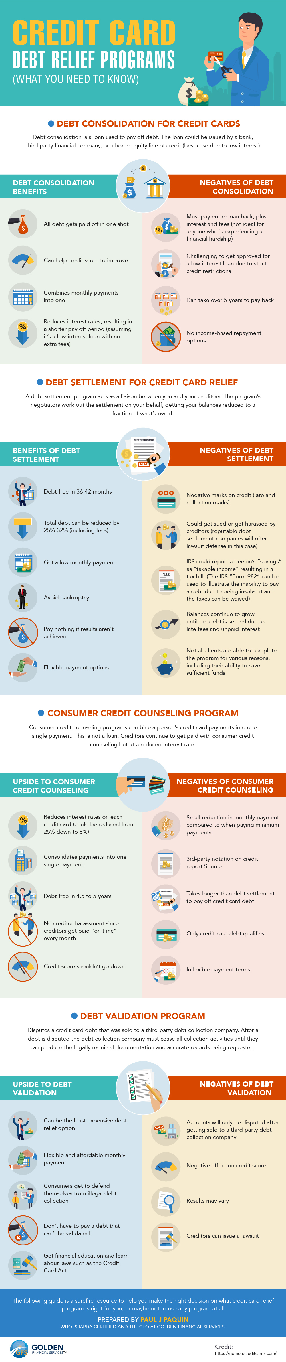 5 Best Options To Eliminate Unsecured Debt In 2018 (& INFOGRAPHIC)