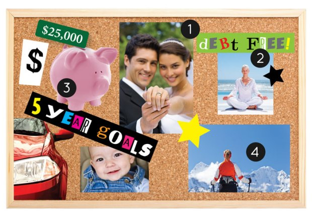 Take Benefits By Creating Vision Board