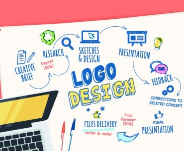 advantages-of-business-logo