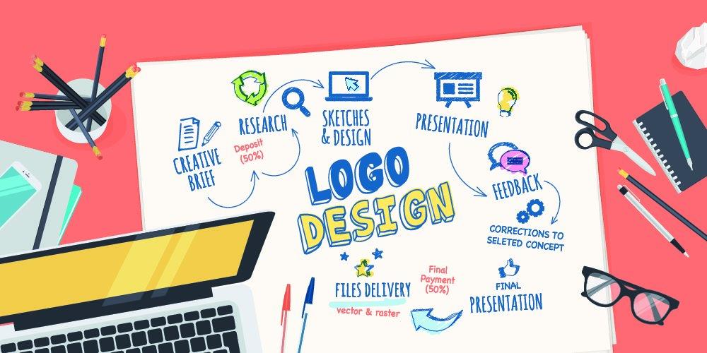 advantages-of-business-logo